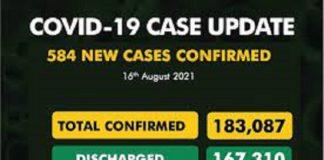 Nigeria records 584 new cases